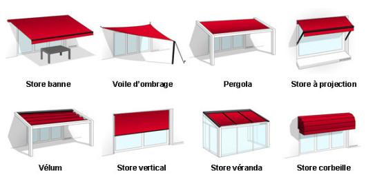 Les différents types de stores PROFERM 06 à Nice